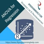 ANOVA for Regression