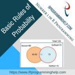 Basic Rules of Probability