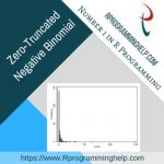 Zero-Truncated Negative Binomial