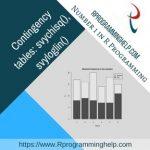 Contingency tables: svychisq(), svyloglin()