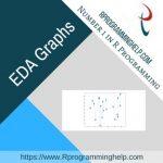 EDA Graphs
