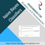 Naive Bayes Classifiers