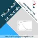 Poisson model for count data