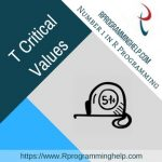 T Critical Values