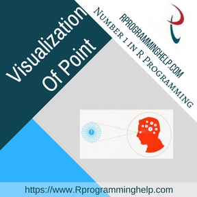 Visualization Of Point